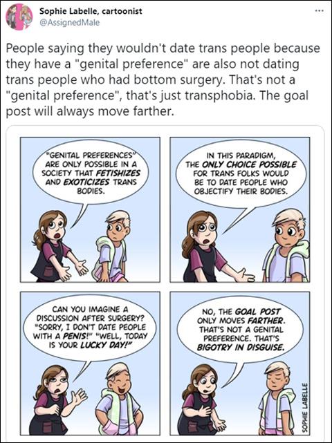 transCartoonDate